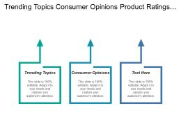 Trending Topics Consumer Opinions Product Ratings Download Uploads