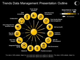 Trends Data Management Presentation Outline