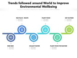 Trends Followed Around World To Improve Environmental Wellbeing