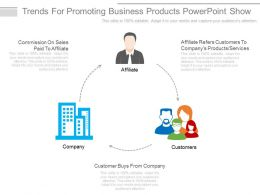 Trends For Promoting Business Products Powerpoint Show