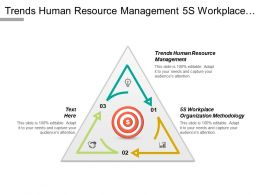 Trends Human Resource Management 5s Workplace Organization Methodology Cpb