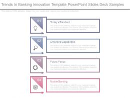 Trends In Banking Innovation Template Powerpoint Slides Deck Samples