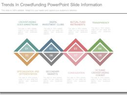 Trends In Crowd Funding Powerpoint Slide Information