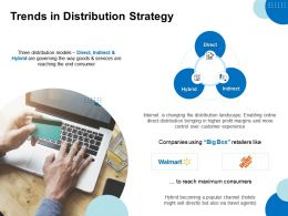 Trends In Distribution Strategy Ppt Powerpoint Presentation Ideas Graphics Tutorials