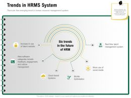 Trends In HRMS System Categories Include Ppt Powerpoint Presentation Layouts Shapes