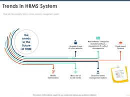 Trends In HRMS System Social Media Ppt Powerpoint Presentation Infographics Slides