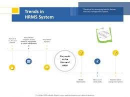 Trends In HRMS System Talent Website Ppt Powerpoint Presentation Infographics Image