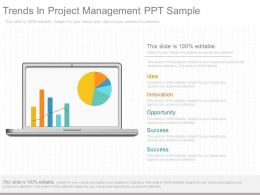 Trends In Project Management Ppt Sample