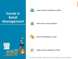 Trends In Retail  Management Product Category Ppt Powerpoint Presentation File