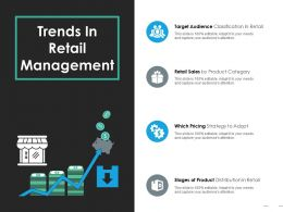 Trends In Retail Management Ppt Portfolio Example Introduction