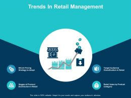 Trends In Retail Management Ppt Slides Clipart