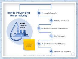 Trends Influencing Water Industry Failing Infrastructure Ppt Presentation Slides