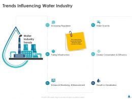 Trends Influencing Water Industry Measurement Ppt Icon