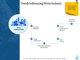 Trends Influencing Water Industry Ppt Powerpoint Presentation Icon Guide