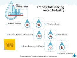 Trends Influencing Water Industry Trends That Ppt Powerpoint Presentation Outline Ideas