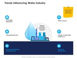 trends influencing water industry urban water management ppt information