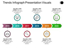 Trends Infograph Presentation Visuals