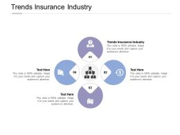 Trends Insurance Industry Ppt Powerpoint Presentation Summary Visual Aids Cpb