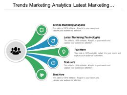 Trends Marketing Analytics Latest Marketing Technologies Customer Engagement Cpb