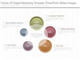 Trends Of Digital Marketing Template Powerpoint Slides Images