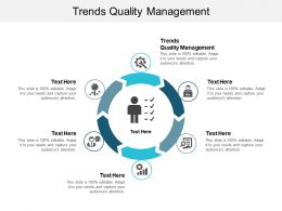 Trends Quality Management Ppt Powerpoint Presentation Portfolio Aids Cpb