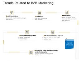 Trends Related To B2b Marketing Expands Ppt Powerpoint Presentation Layouts Graphic Images