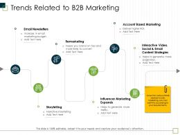 Trends Related To B2B Marketing Helps To Generate Ppt Powerpoint Presentation Slides Examples