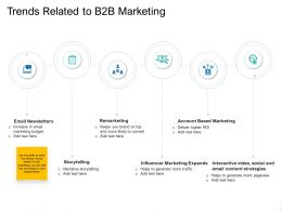 Trends Related To B2B Marketing Ppt Powerpoint Download