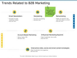 Trends Related To B2B Marketing Ppt Powerpoint Introduction