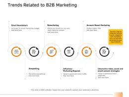 Trends Related To B2B Marketing Ppt Powerpoint Presentation Slides Visuals
