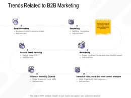 Trends Related To B2B Marketing Storytelling Ppt Powerpoint Presentation Visual Aids Background