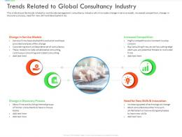 Trends Related To Global Consultancy Industry Inefficient Business