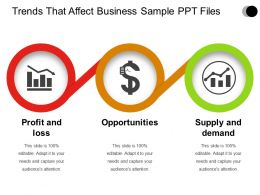 Trends That Affect Business Sample Ppt Files