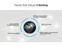Trends That Disrupt E Banking