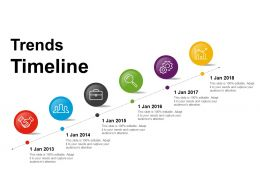 Trends Timeline Presentation Slides