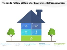 Trends To Follow At Home For Environmental Conservation