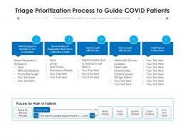 Triage Prioritization Process To Guide COVID Patients