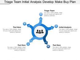 Triage Team Initial Analysis Develop Make Buy Plan