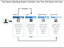 Trial Signup Operating System Controller User Flow With Boxes And Icons