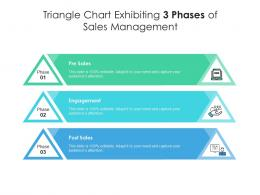 Triangle Chart Exhibiting 3 Phases Of Sales Management
