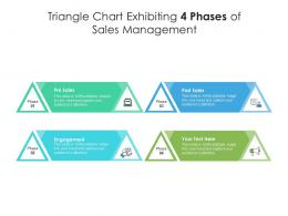Triangle Chart Exhibiting 4 Phases Of Sales Management