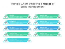 Triangle Chart Exhibiting 9 Phases Of Sales Management