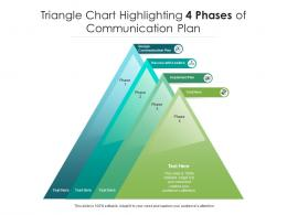 Triangle Chart Highlighting 4 Phases Of Communication Plan