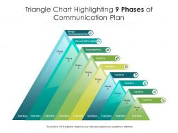 Triangle Chart Highlighting 9 Phases Of Communication Plan