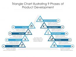 Triangle Chart Illustrating 9 Phases Of Product Development
