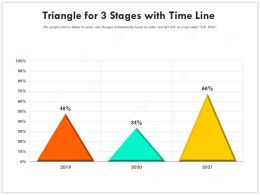 Triangle For 3 Stages With Time Line