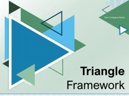 Triangle Framework Strategic Organization Assessment Analytics Leadership Expansion