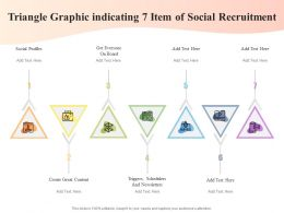 Triangle Graphic Indicating 7 Item Of Social Recruitment