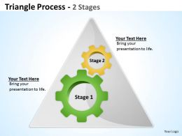 Triangle Process 2 Stagesd