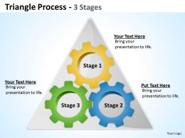 Triangle Process 3 Stages